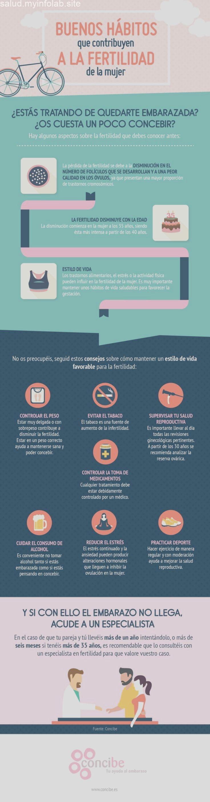 Buenos Hábitos Que Contribuyen A La Fertilidad De La Mujer Nueva Infografí Info