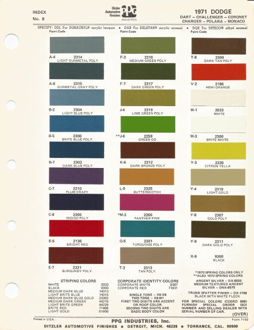Maaco Colors Charts Ganda Fullring Co