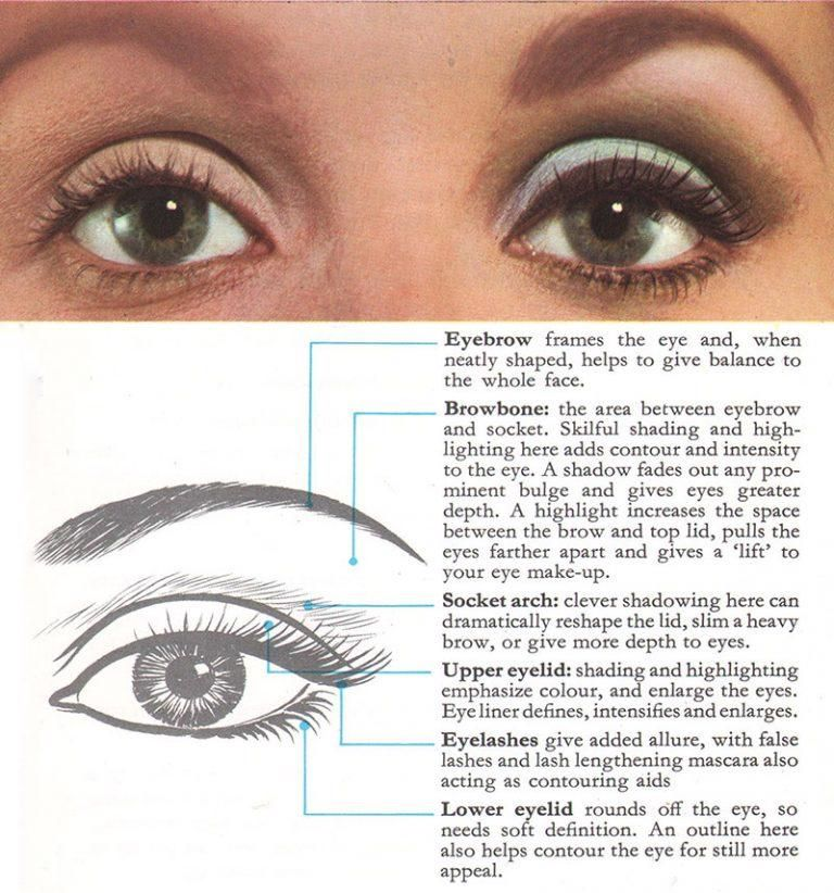 How To Apply 60 S Eye Makeup Tutorial In 2020 With Images Eye