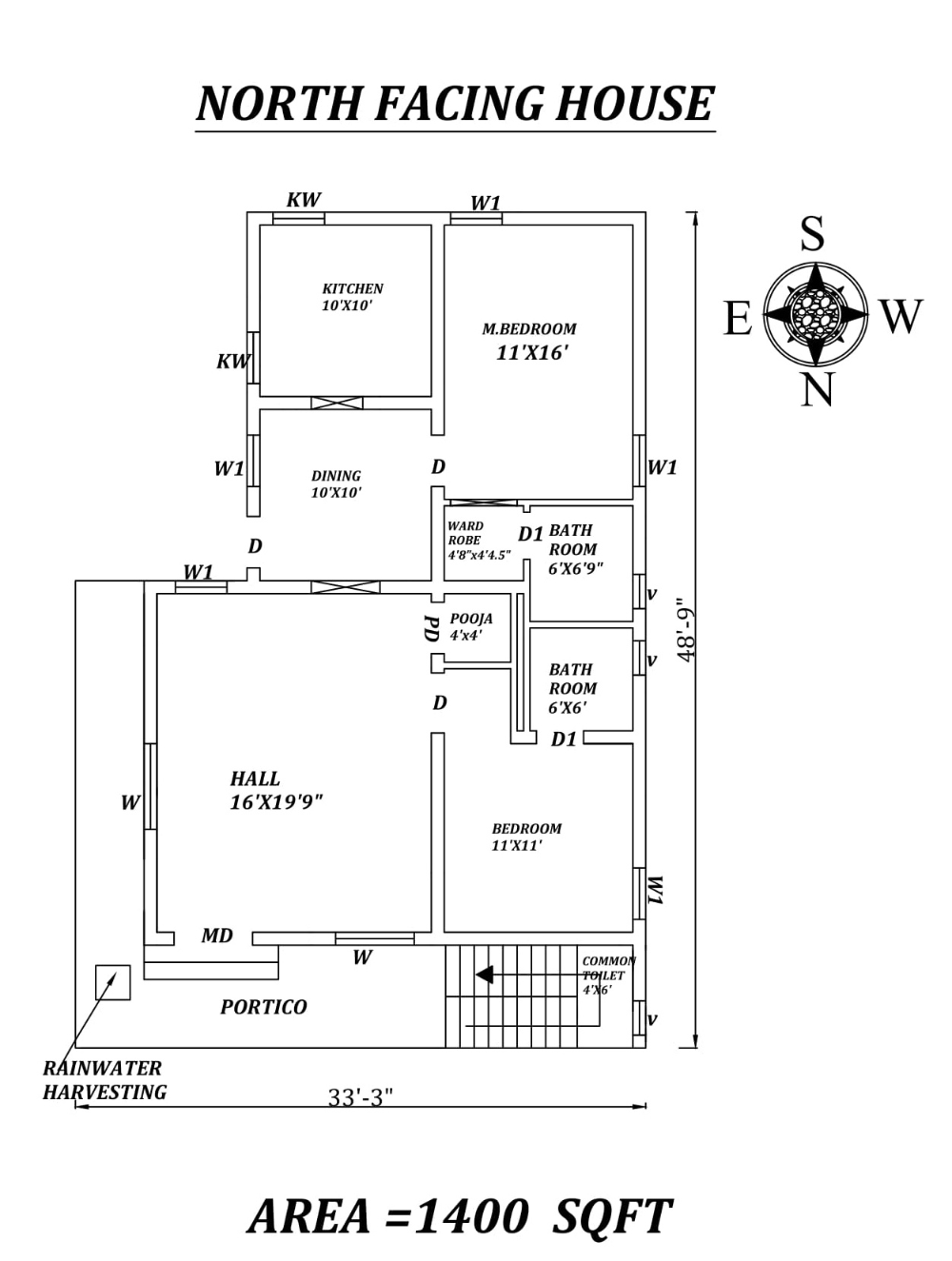 33 3 X48 9 Amazing North Facing 2bhk House Plan As Per Vastu Shastra Autocad Dwg And Pdf File 2bhk House Plan North Facing House 20x30 House Plans