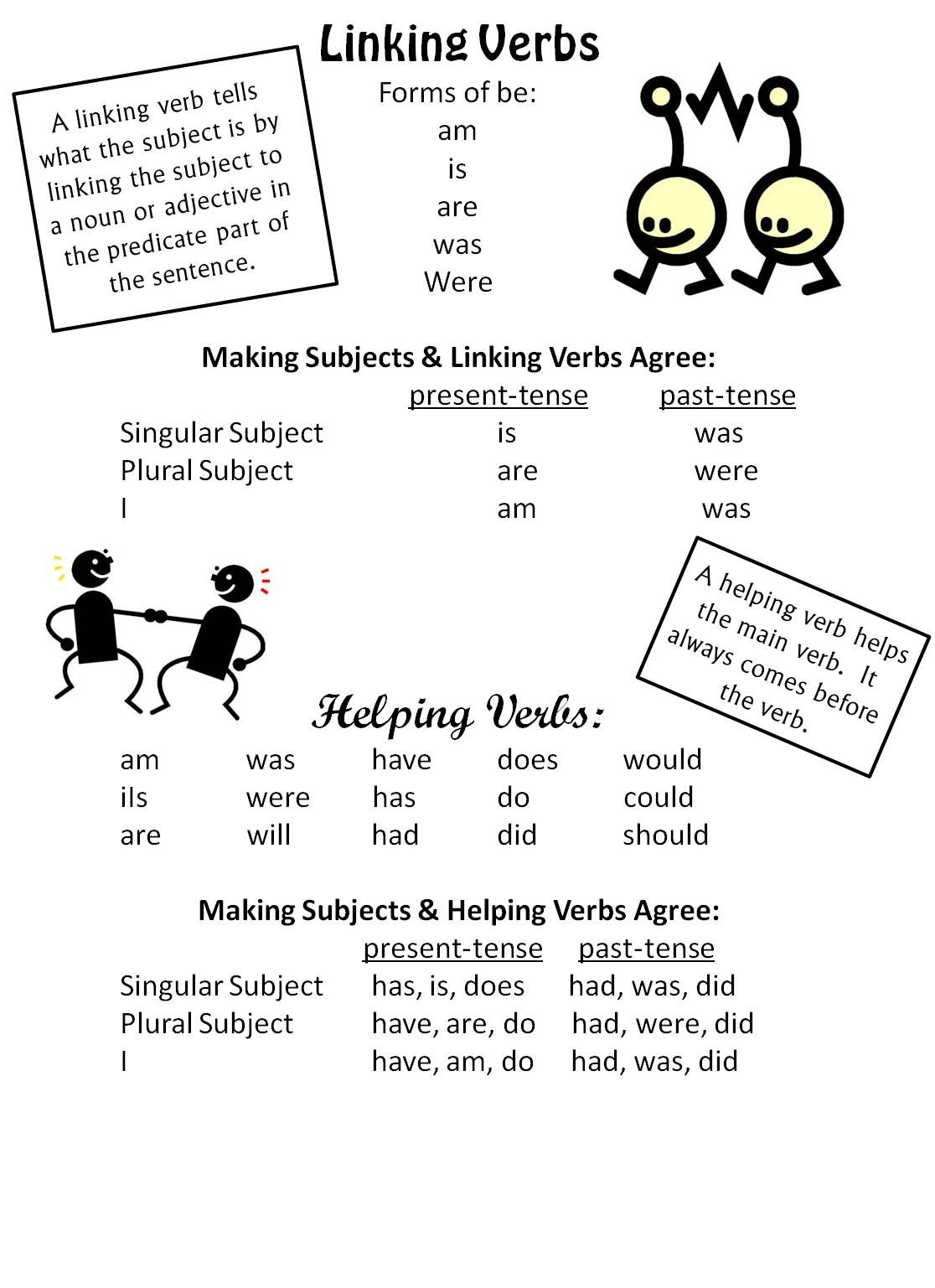 Linking Verbs Worksheets 5th Grade In
