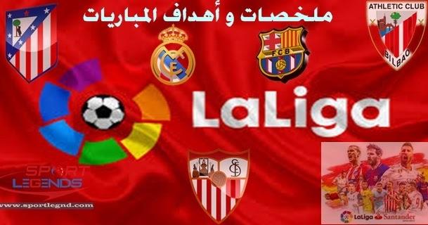 مشاهدة ملخص و اهداف مباراة برشلونة وخيتافي 28 09 2019 الدوري الاسباني World Information Pop Tarts