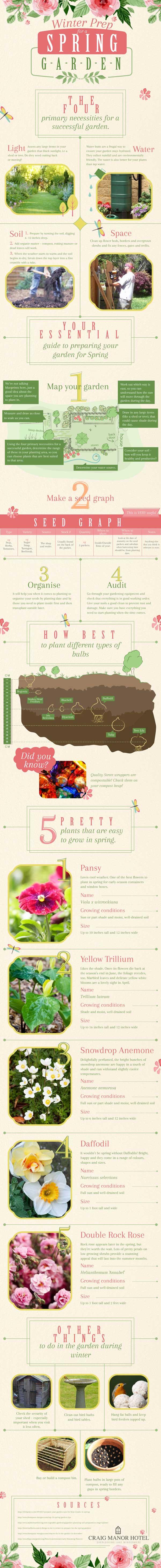 preparing your garden for spring infographics pinterest