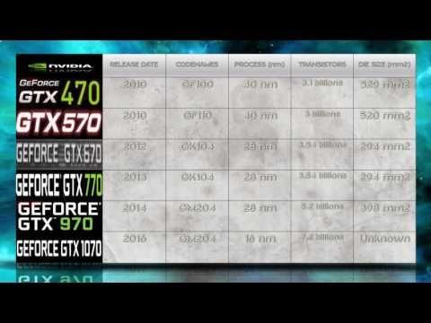geforce gtx 1070 vs