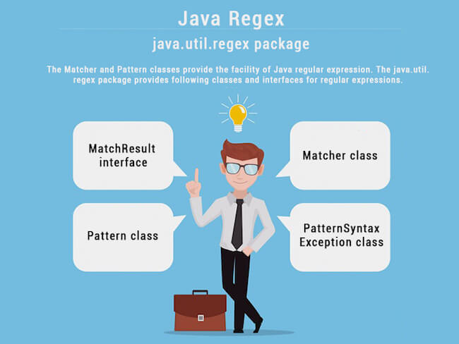 Java Regex Regular Expression Interview Questions Java