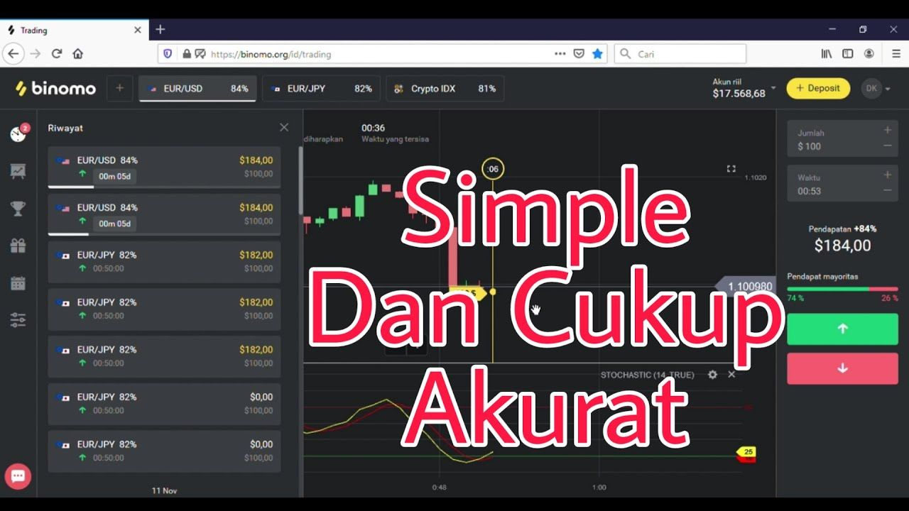cara trading binary di mt