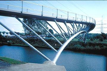 Ripshorst Bridge