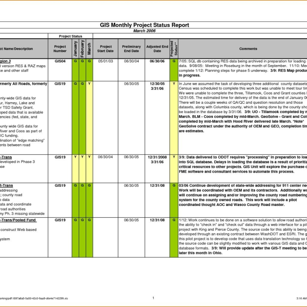 Project Status Report Template Excel Download Filetype Xls Portfolio Intended For Daily Stat Project Status Report Report Template Project Management Templates