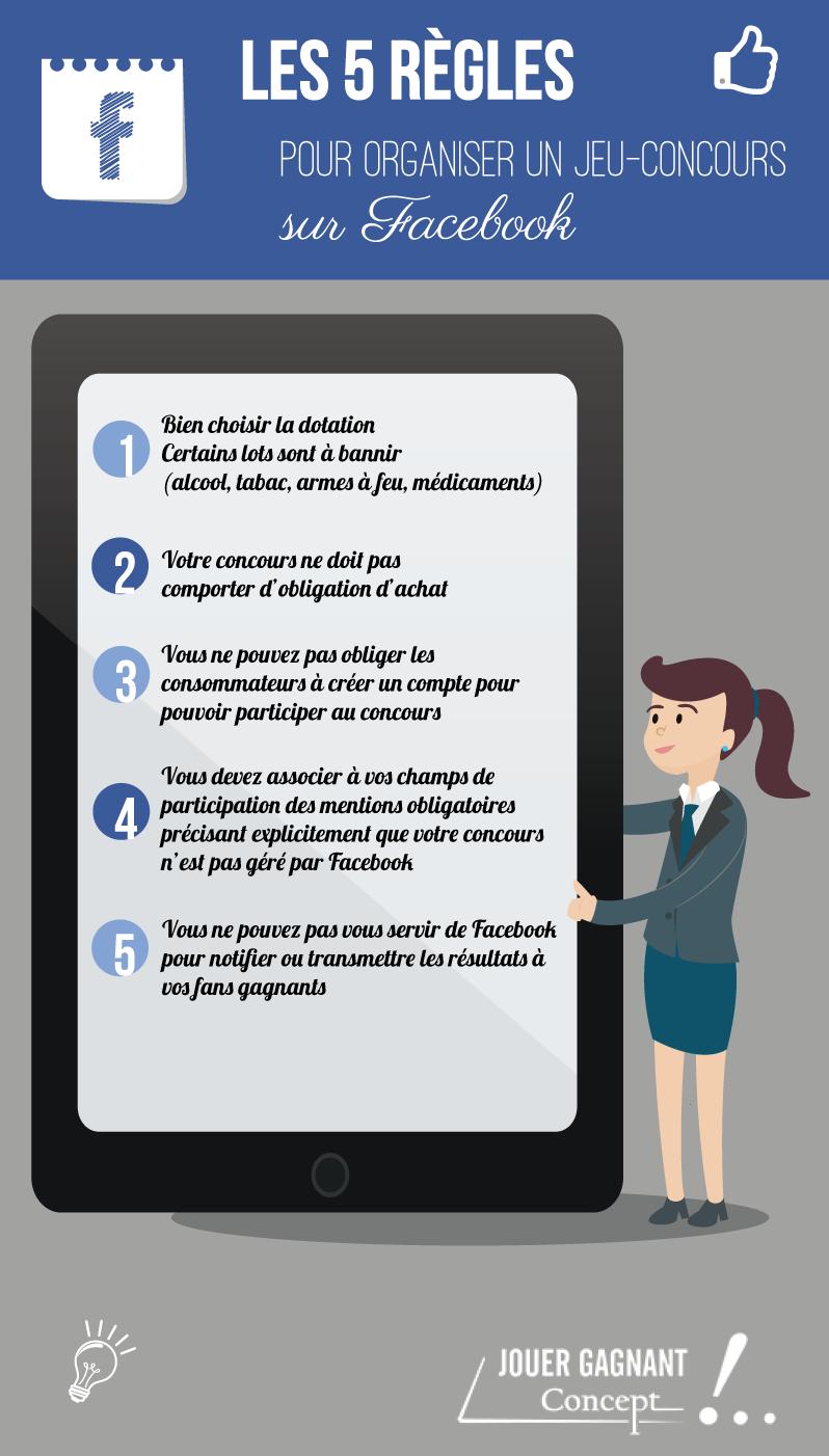 Comment Organiser Un Jeu Concours : comment, organiser, concours, Épinglé, Infographies