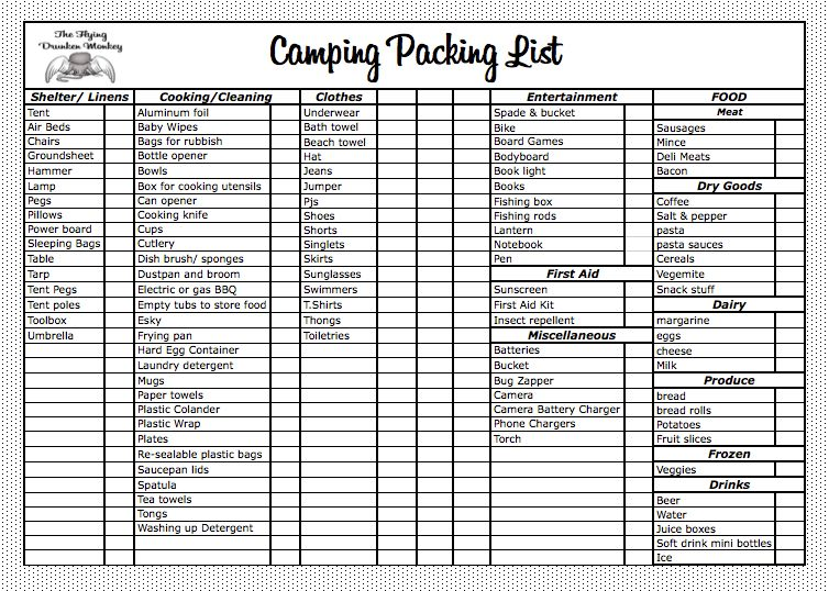Camping Packing List Template  Vacations    Pack List