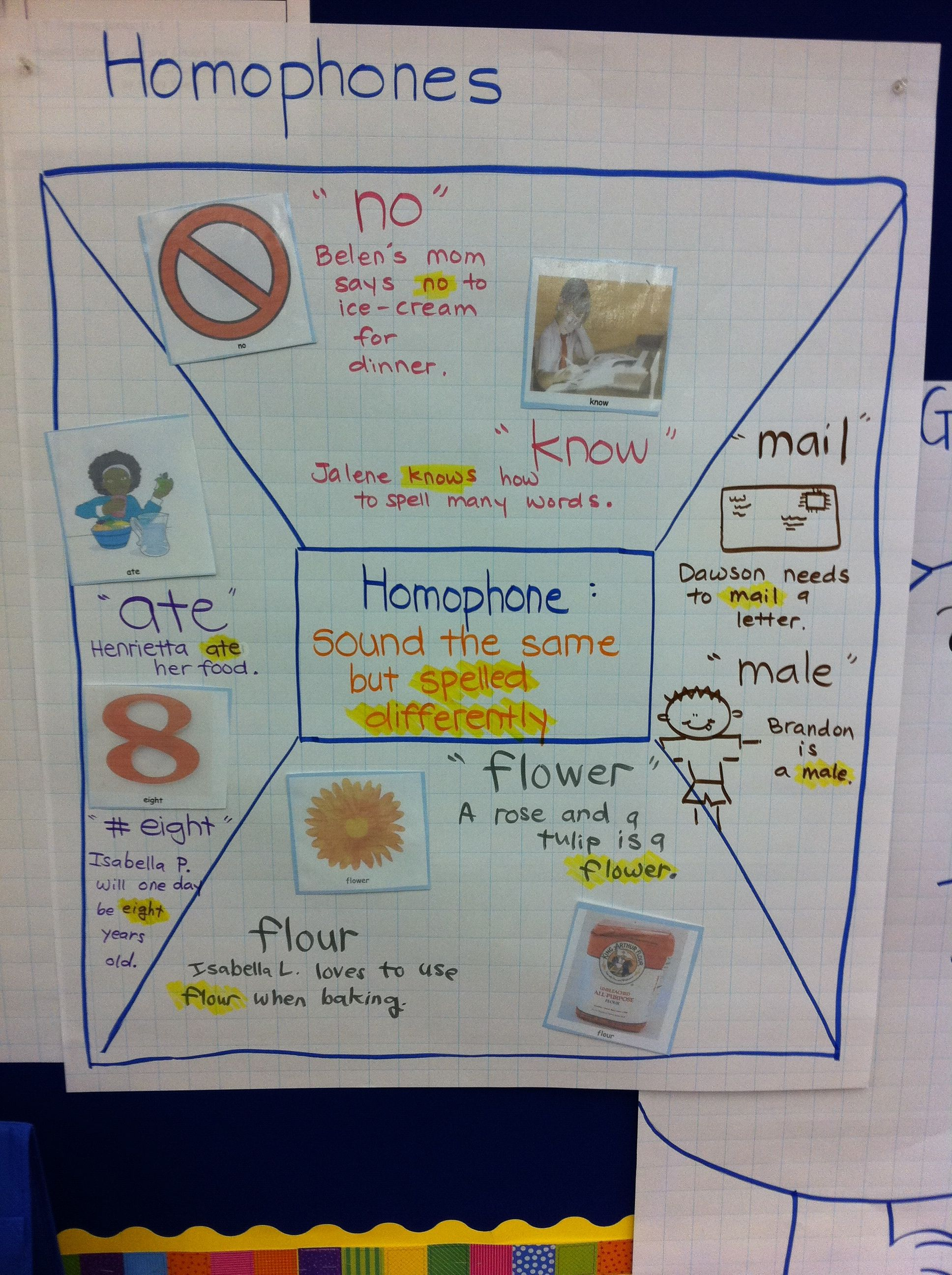 Homophones With Images