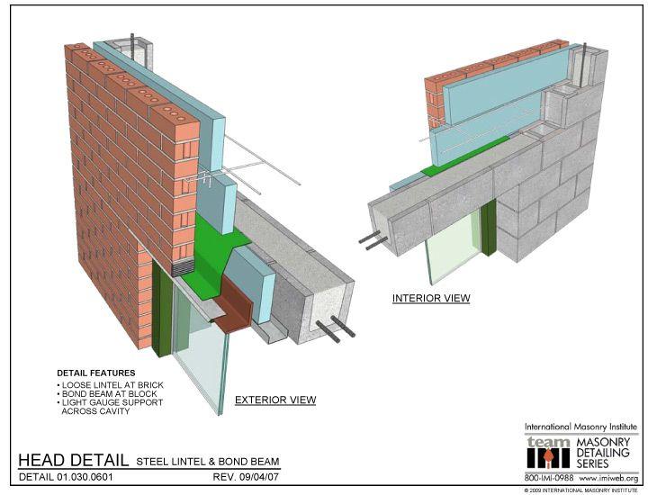 Head detail steel lintel bond beam for Plans d arkitek