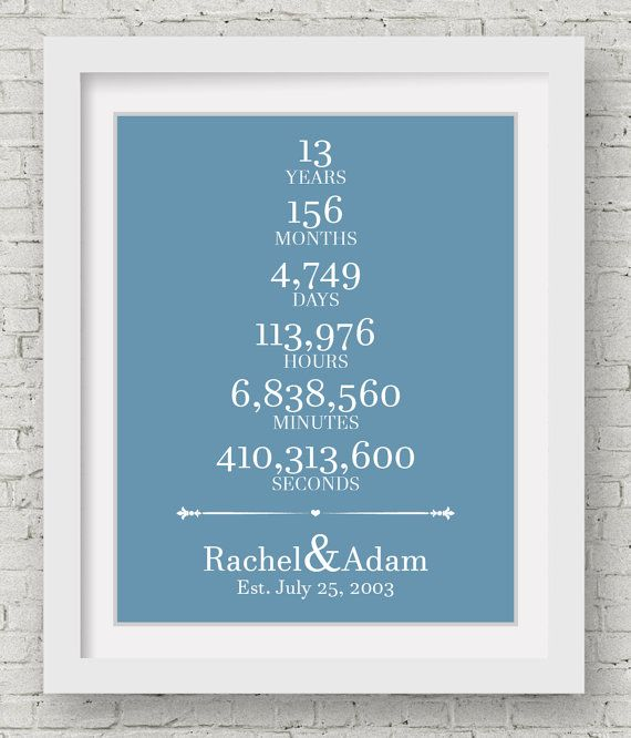 13th Anniversary Wedding Gift For Him 13 Year by LovetoArtCo