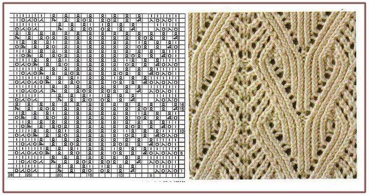 Вязание спицами's photos – 2 albums | VK