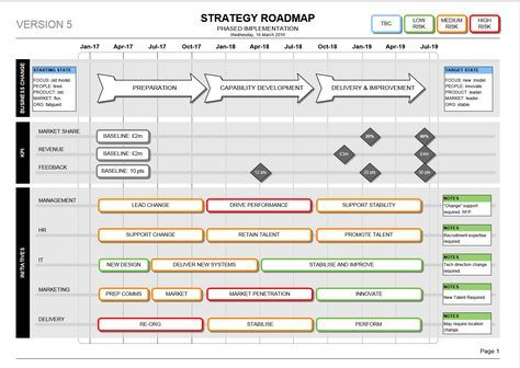 Strategy Roadmap Template (Visio) | Pinterest | Template, Business ...
