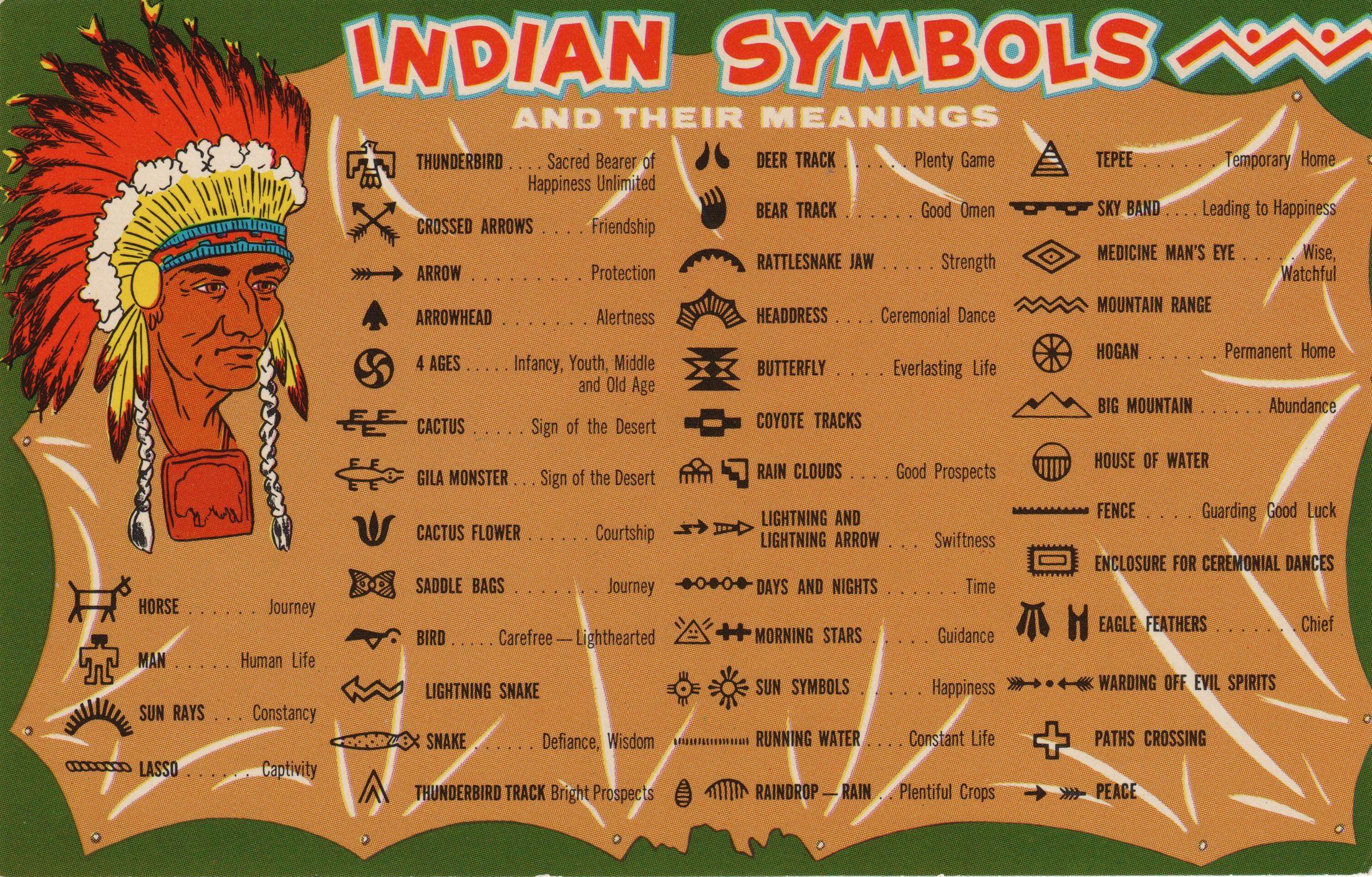 Native American Symbols Social Studies Pinterest American