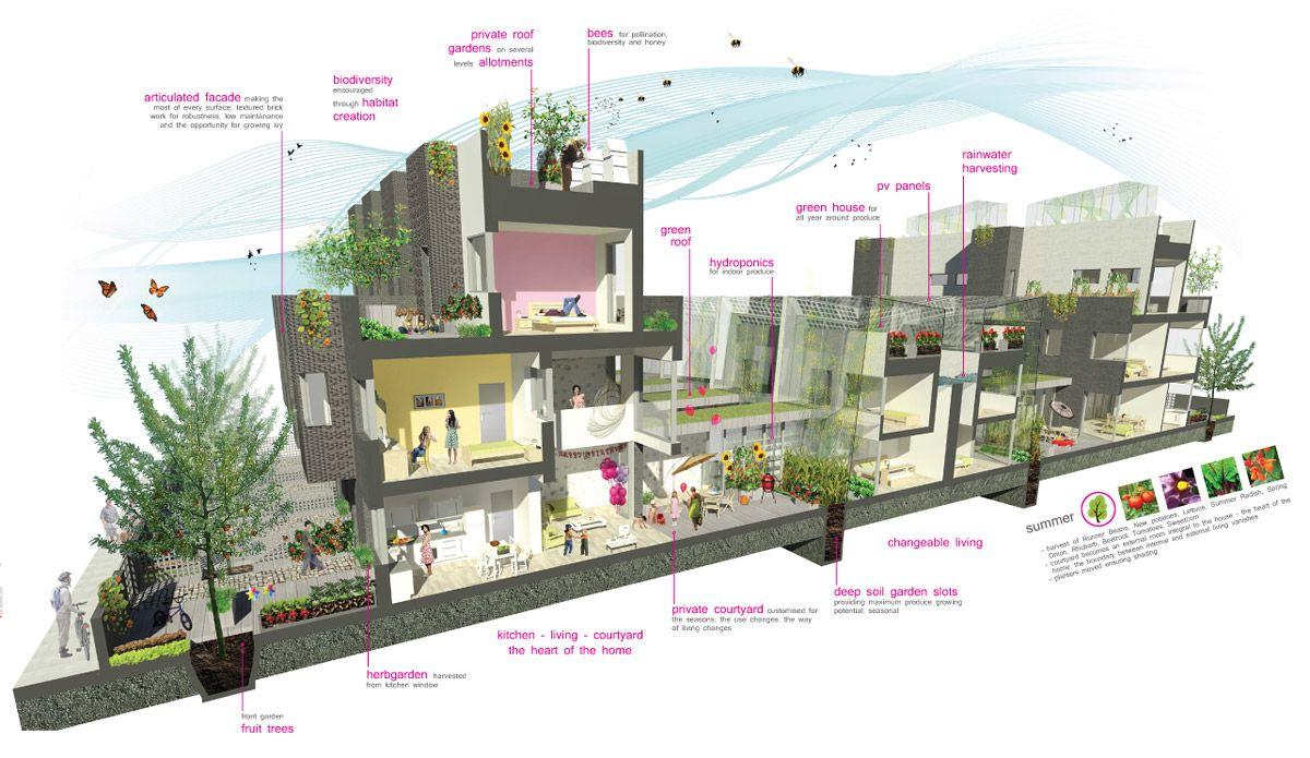 Architecture Design Competitions levitt bernstein wins islington housing design competition