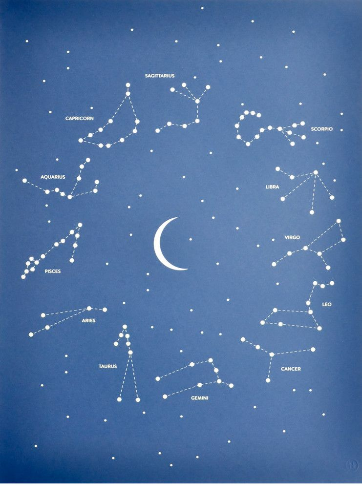 Astrology vs. Astronomy: Why Only One Is Considered ...
