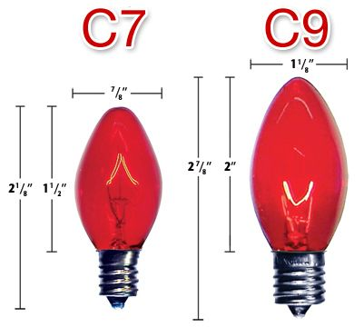 C7 and C9 light bulbs Size Comparison | Shopping | Pinterest ...