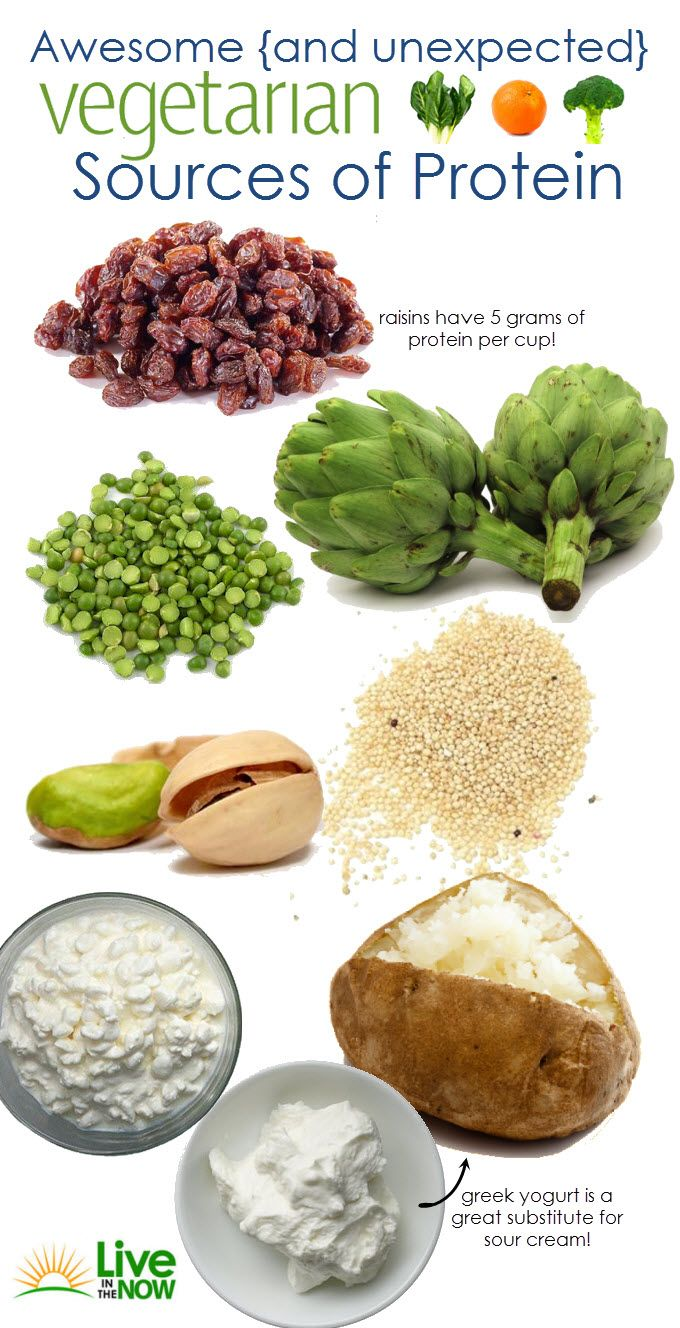5 High-Protein Foods Nutritionists Want You To Eat More Of recommendations