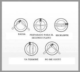 Unoconlamusica Etiqueta De Mesa Y Cubiertos Protocolo Cubiertas Protocolo Cubiertos Restaurante De Lujo