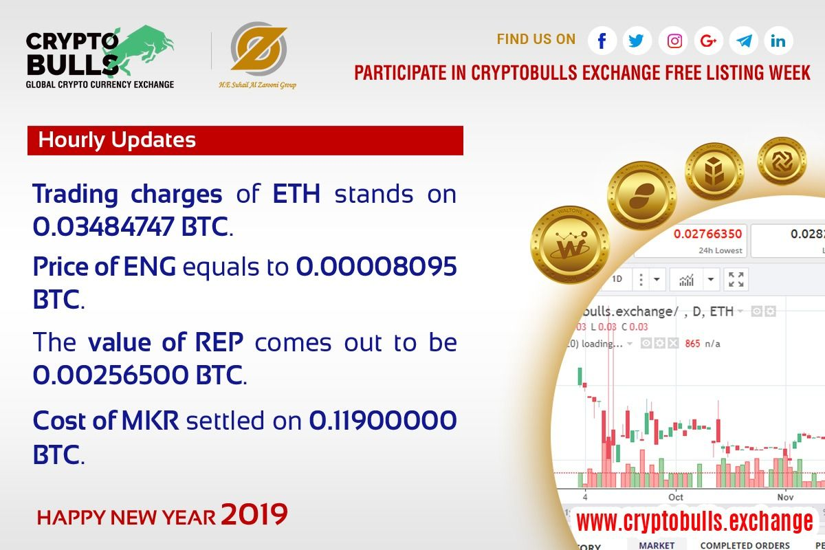 lowest rate cryptocurrency exchange