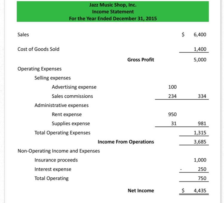 Income Statement layout