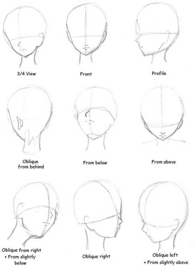 How to Draw Faces from different Angles