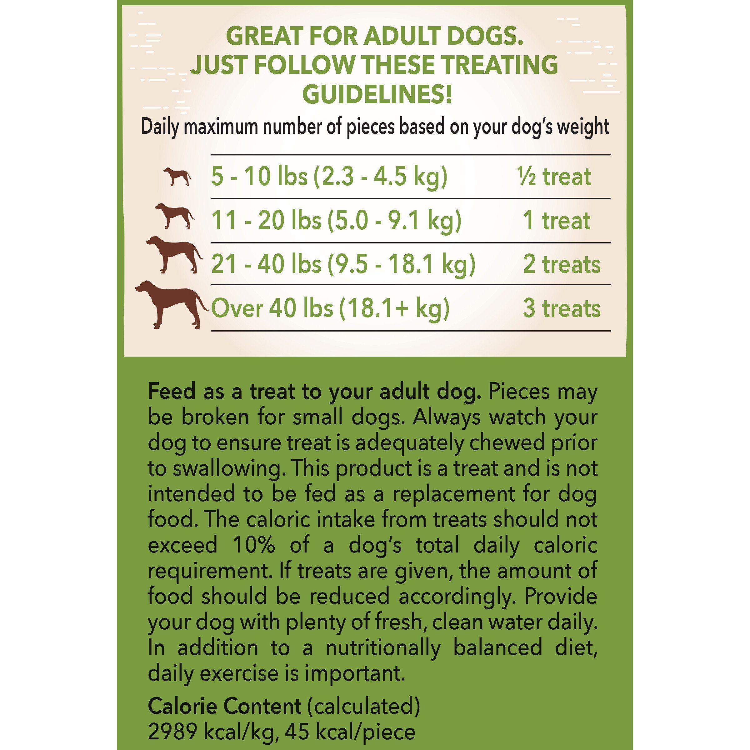 Purina Waggin Train Chicken Jerky Tenders Dog Treats Learn More