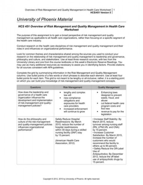 HCS 451 Overview of Risk Management and Quality Management in Health ...