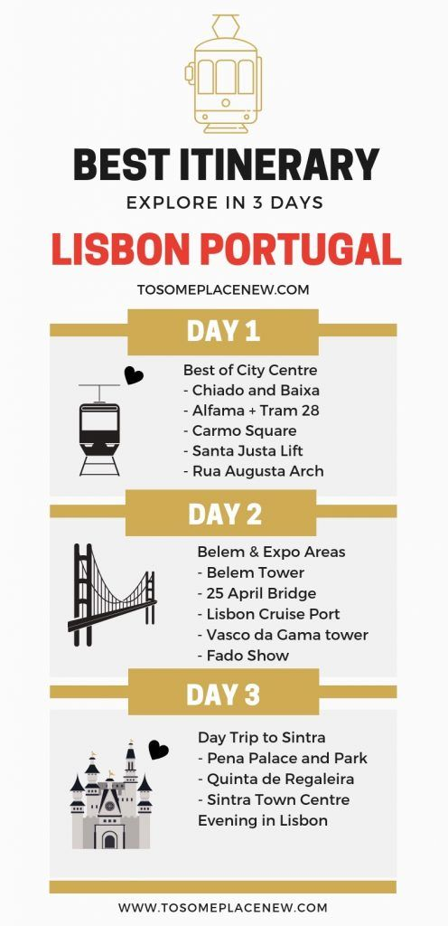 Ultimate 3 days in Lisbon Itinerary and travel guide - tosomeplacenew