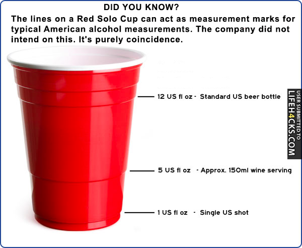 Pin By Laroy Dampier On Viral News Humor Cool Stuff Party Cups Red Cups Red Solo Cup