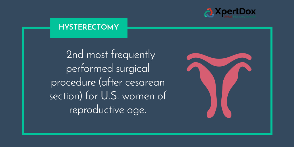 Hysterectomy is the second most frequently performed ...