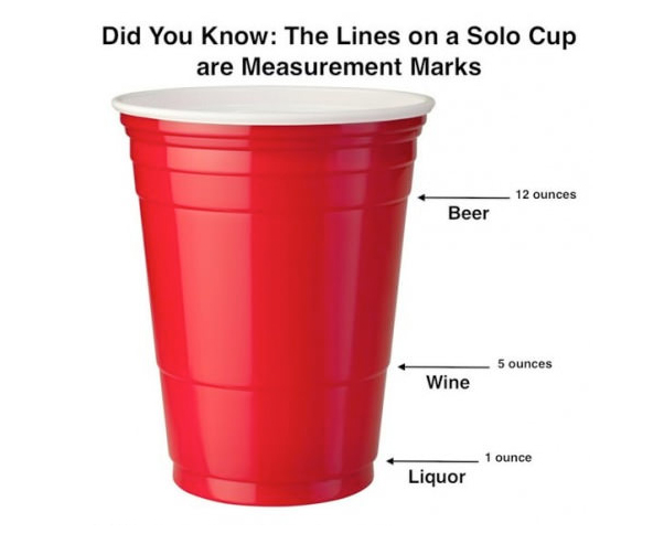Ever Wonder What Those Lines Ment On A Red Solo Plastic Cup Fun Facts Mind Blown Fun Facts Party Hacks