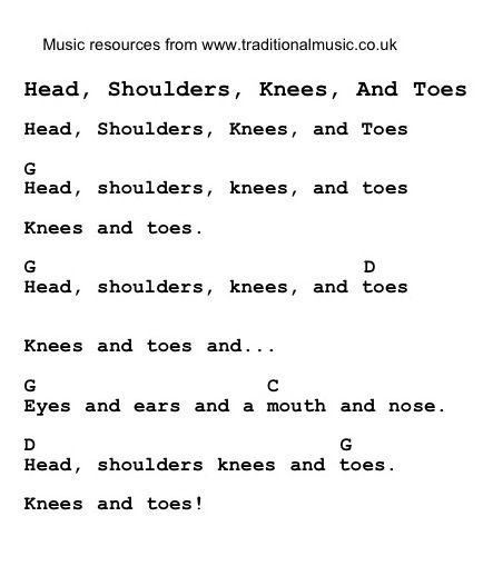 Head Shoulders Knees Toes Ps Learning Ukulele Keiki Sheet