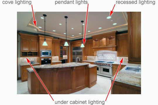 Kitchen Lighting Ideas Parts Make Your Kitchen Look Unique With Kitchen  Lighting Fixtures