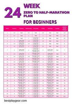 Zero To Half-Marathon Training Plan For Beginners On Couch   Best Play Gear