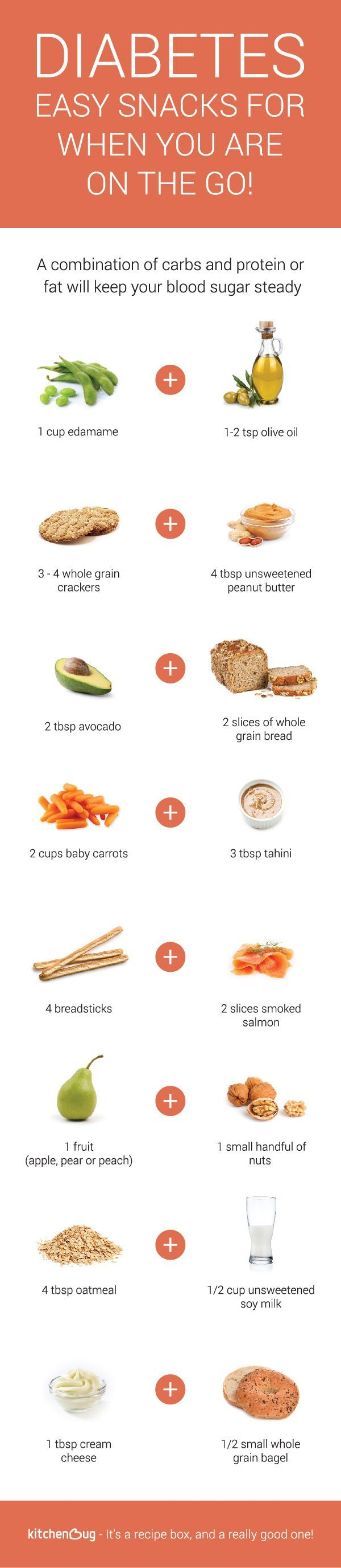 Simple Snacks For Diabetics Easy Combinations That Are