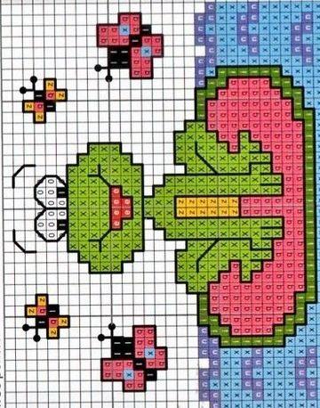 Pin von Sophia Taylor-Anderson auf x stitch ideas | Pinterest ...