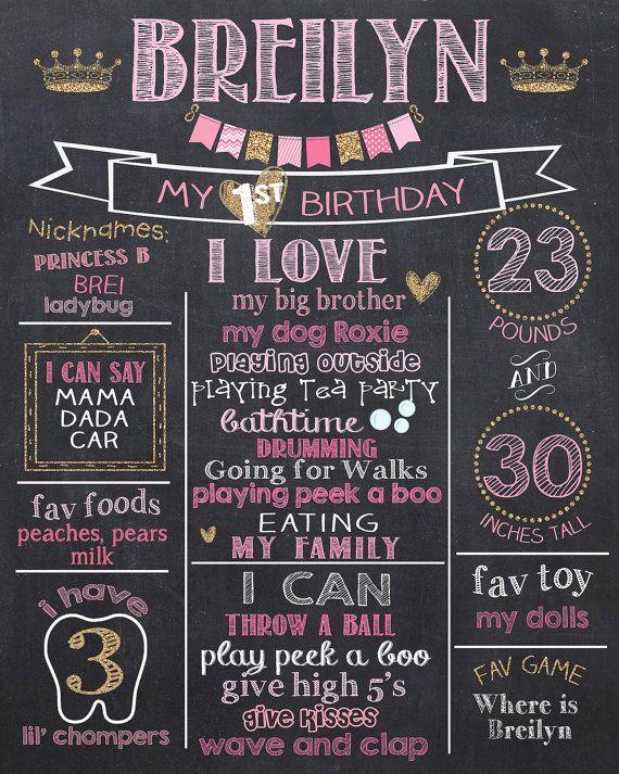 Crown Birthday Board Princess Birthday Chalkboard Poster Girl Birthday Board Princess Birthday Sign Pink /& Gold *DIGITAL FILE ONLY*
