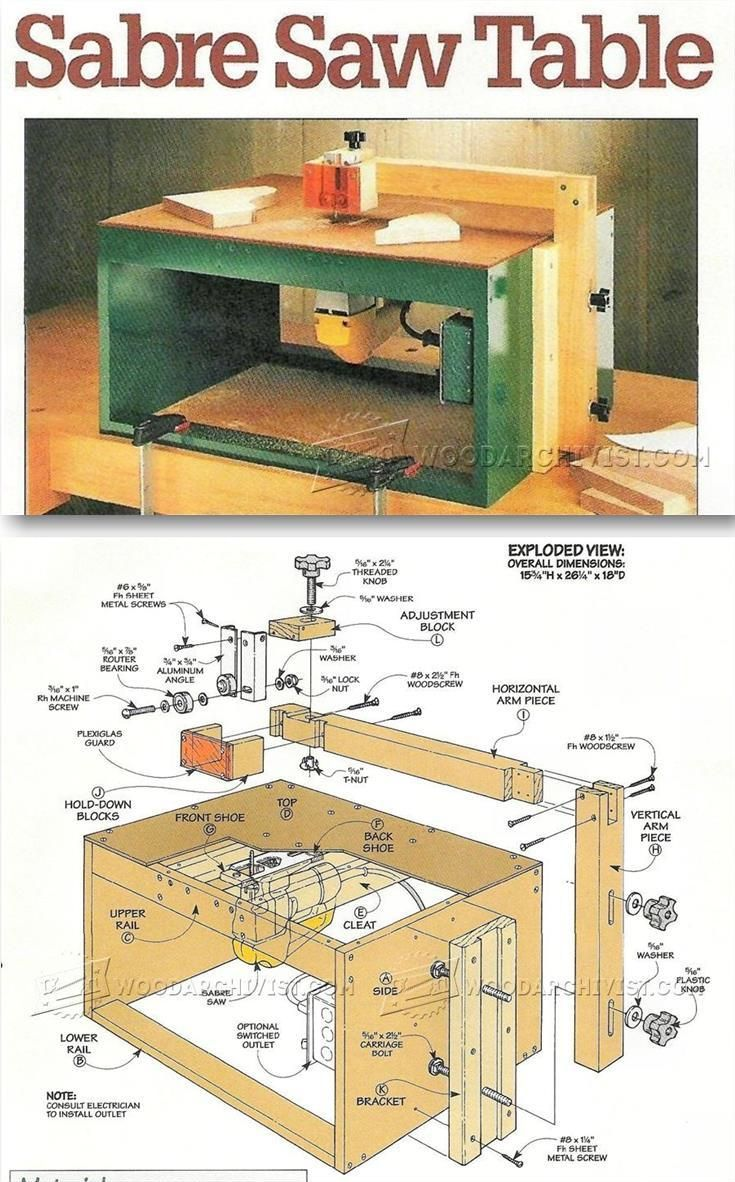 Jigsaw Table Plans Jig Saw Tips Jigs And Fixtures Woodarchivist