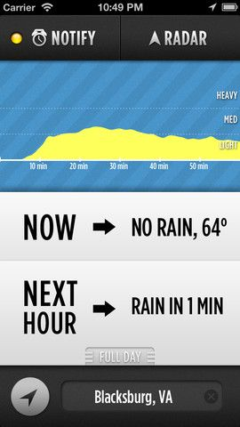 Dark Sky, An iOS Weather App for MinuteByMinute