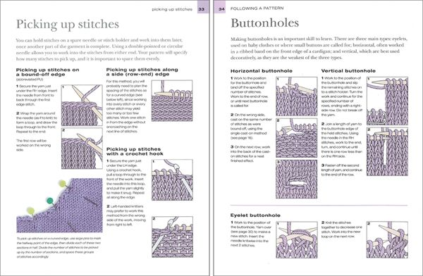 Picking up stitches and buttonholes how-to