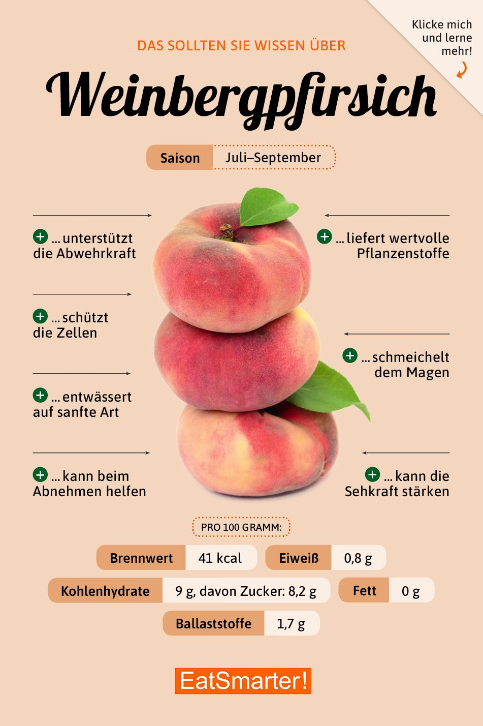 Weinbergpfirsich #nutrition