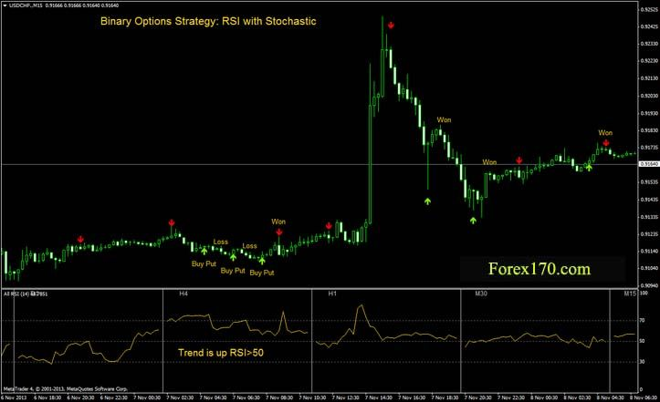 Trading Pro System Implied Volatility Forex Trading Strategies
