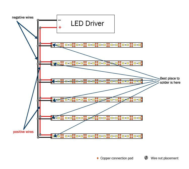 How To Install Under Stair Lighting 1000bulbs Com Blog Led Strip Lighting Stair Lighting Installing Led Strip Lights