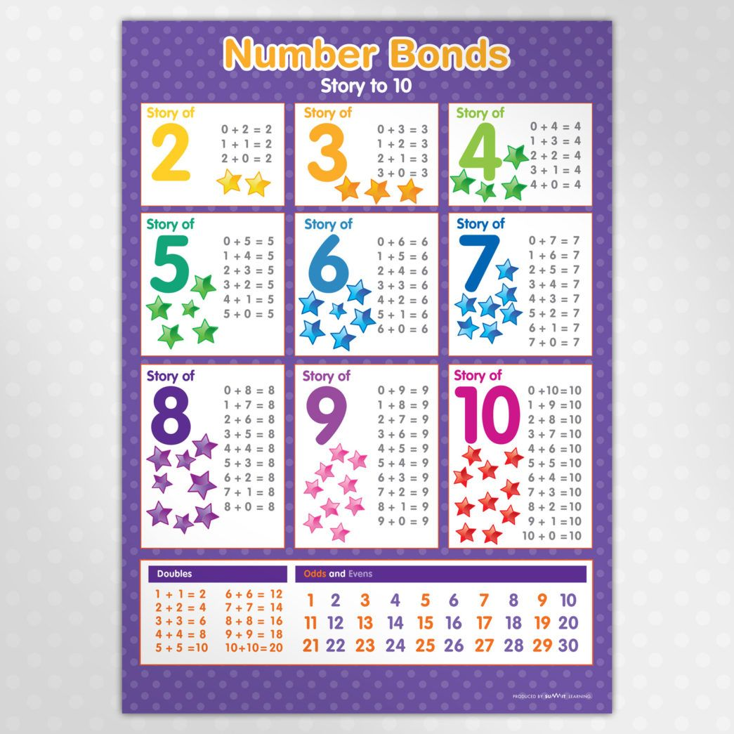 Kids Pirate Number Bonds Let Learn Worksheet Addition Song