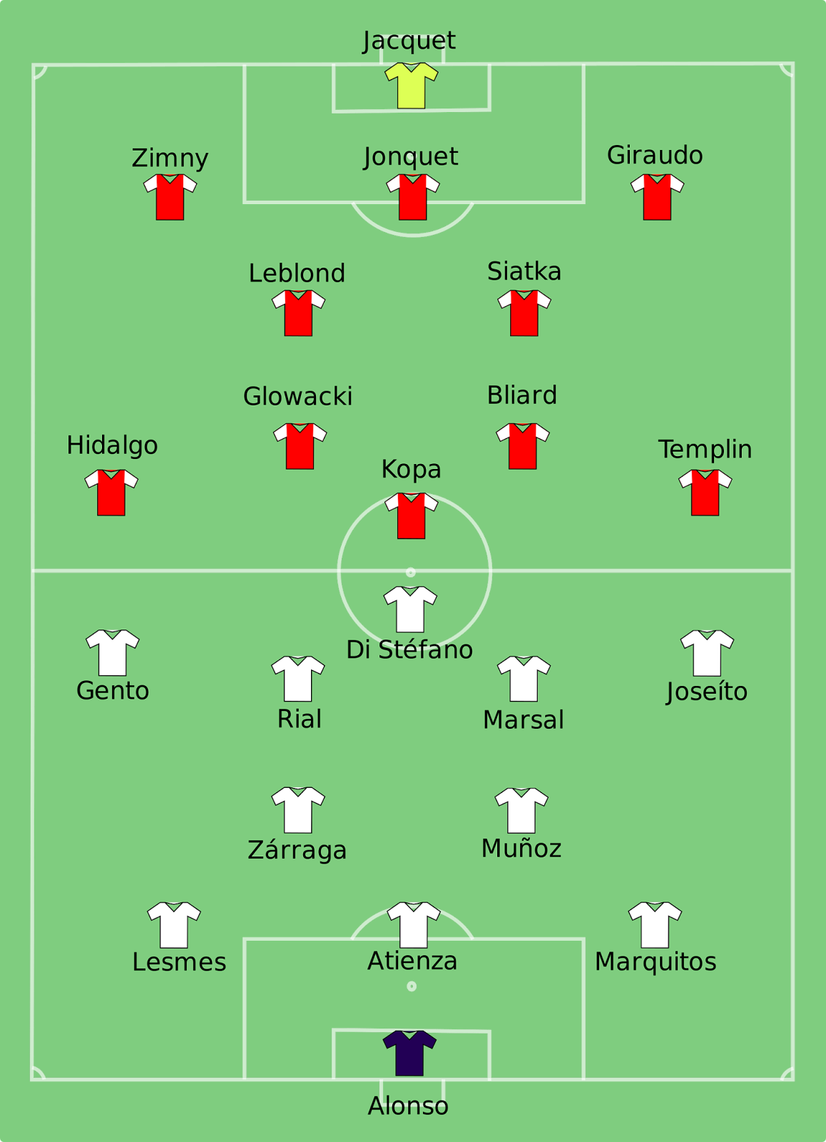 Madrid X Reims Final 1956 Escalacao European Cup Cup Final Football Tactics
