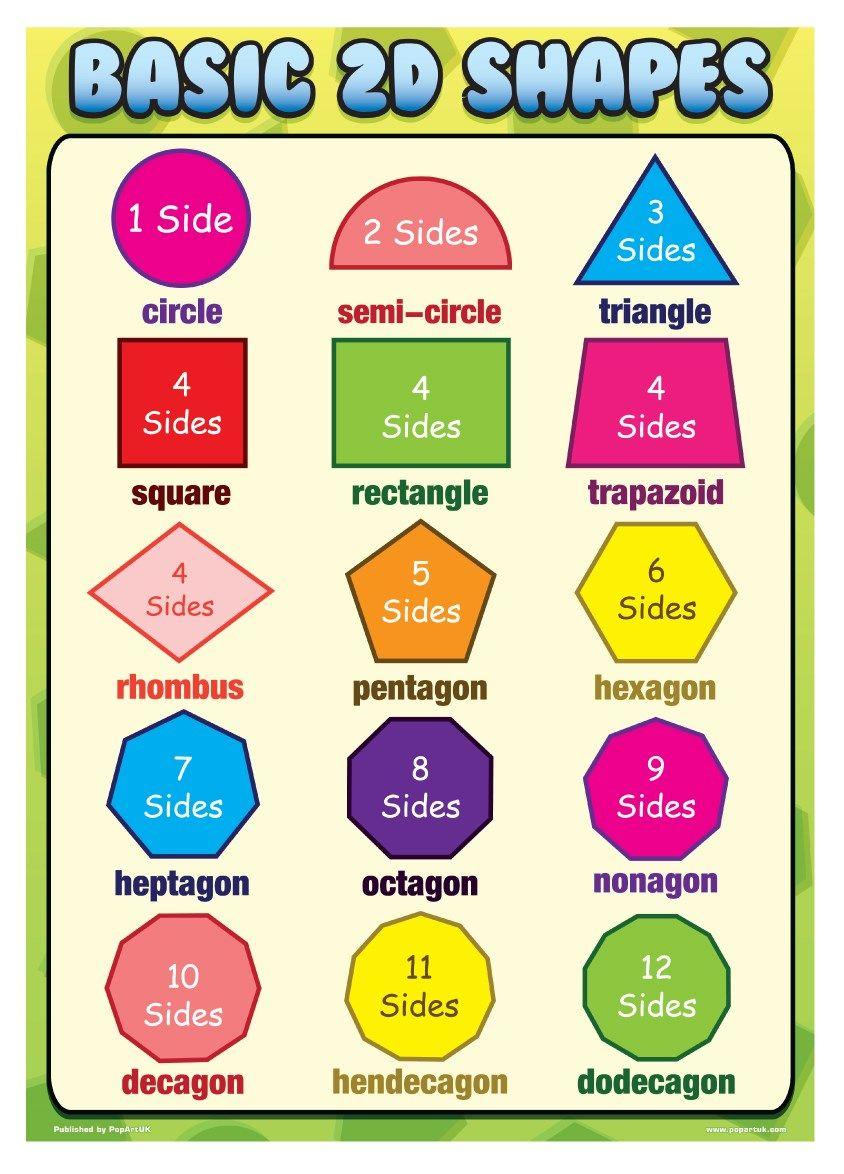 Geometry Webquest Miss Copeland S Class Teaching Shapes Math Geometric Shapes Learning Shapes [ 1174 x 844 Pixel ]