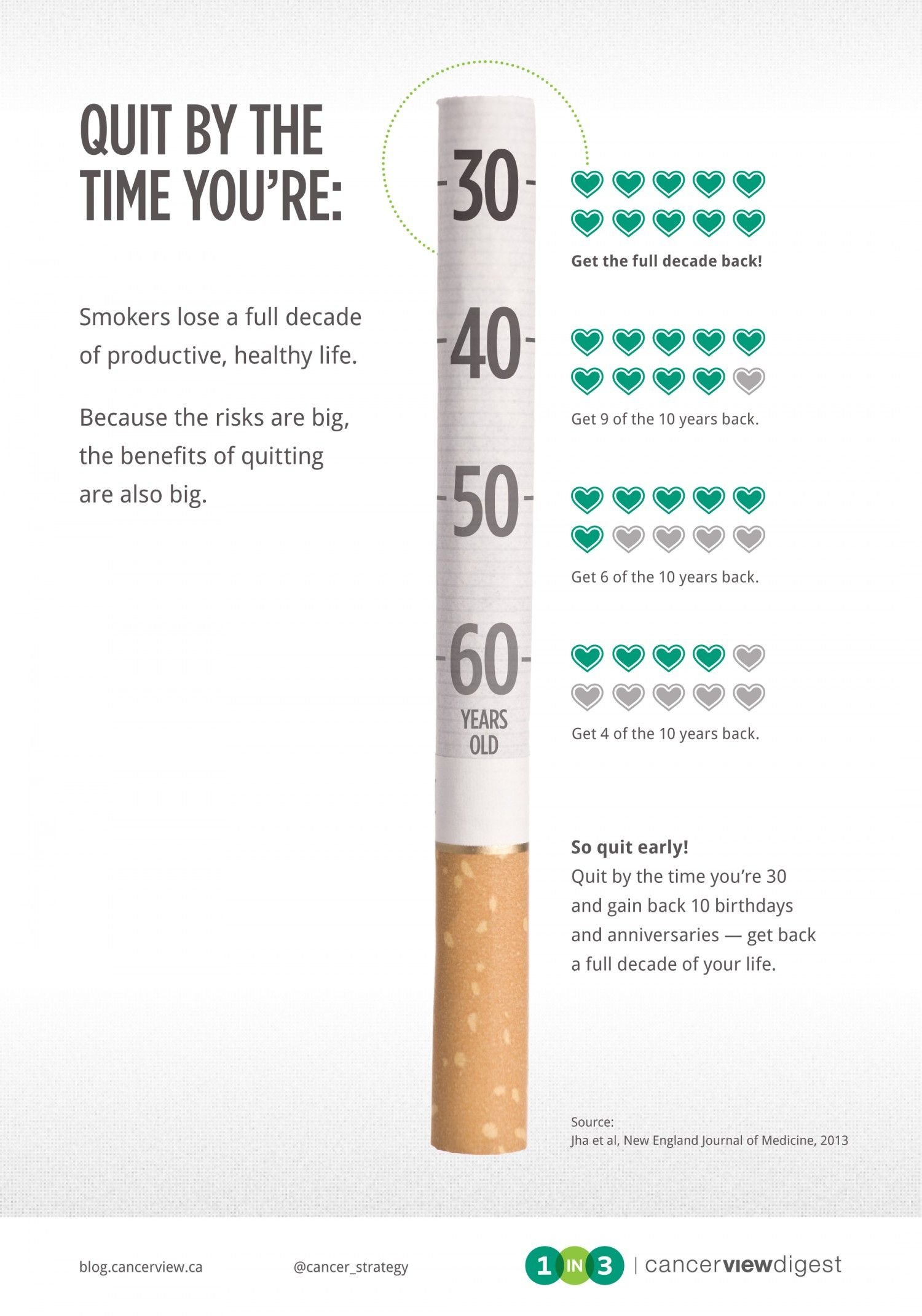 Quit Smoking Quotes Quitthe Time You're   Infographics And Infographic